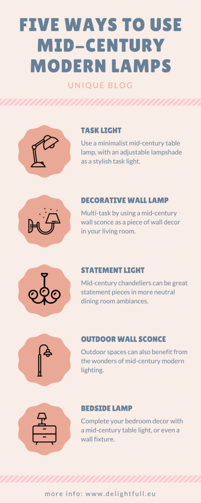 The Right Way to Take Care of Your Mid-century Lighting mid-century lighting The Right Way to Take Care of Your Mid-century Lighting The Right Way to Take Care of Your Mid century Lighting 1