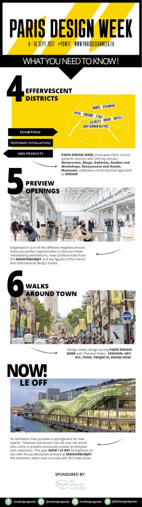 4 Things to Expect from Paris Design Week 2017 paris design week 2017 Here are 4 Things to Expect from Paris Design Week 2017 4 Things to Expect from Paris Design Week 2017