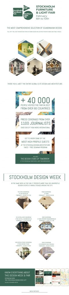 Learn More About The Stockholm Design Week stockholm design week Learn More About The Stockholm Design Week 2018 infographic 1